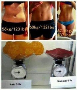 prendre des proteines femme